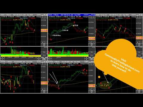 Scalping vs. Day Trading; What's the Difference?, Scalping vs Day Trading
