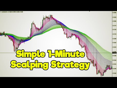 Simple and Profitable Best Forex Scalping Strategy|1-Minute Scalping Strategy, Best Scalping Method