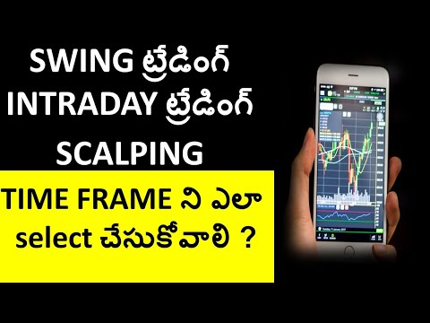 Strategies for SCALPING , INTRADAY , SWING trading and selecting TIME FRAME - TELUGU, Scalping Trading