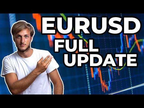 SWING TRADING: EURUSD Forex Analysis FULL UPDATE!, Forex Swing Trading Analysis