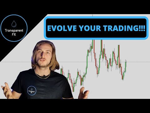 Swing Trading: technical analysis and order flow #1, Swing Trading Forex