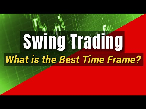 Swing Trading: What's The Best Time Frame, Best Time Frame For Swing Trading