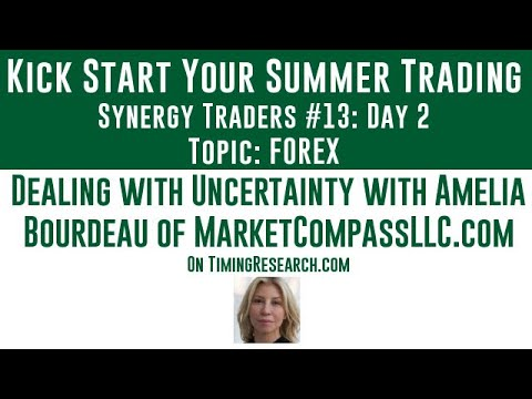 Synergy Traders #13.14: Forex Market: Dealing with Uncertainty with Amelia Bourdeau, Forex Event Driven Trading Risk