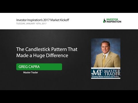 The Candlestick Pattern That Made a Huge Difference   Greg Capra, Momentum Candlestick