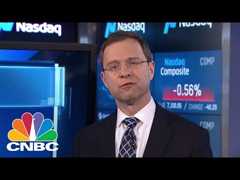 The Three Most Important Charts For The Market Today | Trading Nation | CNBC, Momentum Trading Post Award Hq