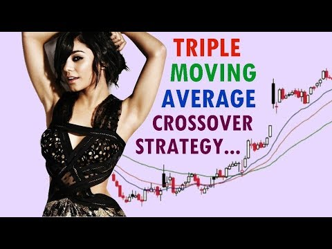 Triple Moving Average Crossover Trading Strategy // explained method day swing stocks, Best Moving Average Crossover For Swing Trading