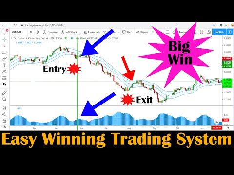 Winning Keltner Channel Strategy   Forex Strategies, Forex Algorithmic Trading Keltner