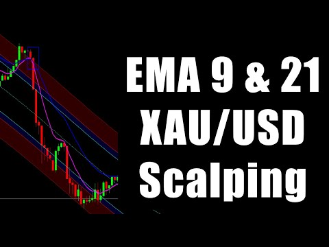 XAUUSD EMA 9 and 21 Best Profitable Alerts Scalping Strategy Trading Gold Forex Exchange Review, Gold Scalping Strategy