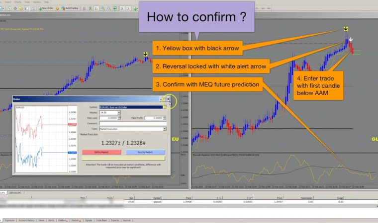 New Agimat Forex Trading Tool 2018-  Best Forex Scalping System For Pinpoint Accuracy