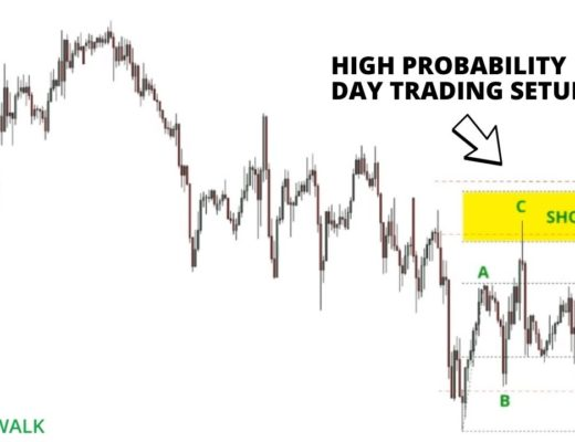 Simple Trading Strategy Guides   Best Day Trading Strategies