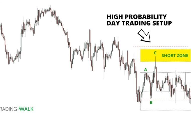 Simple Trading Strategy Guides | Best Day Trading Strategies