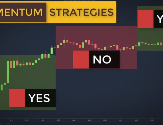 This Indicator Will Make You Trade Better (Trading Strategies With Momentum Indicator)