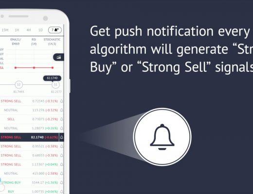 Market Trends – Algorithmic Forex Signals
