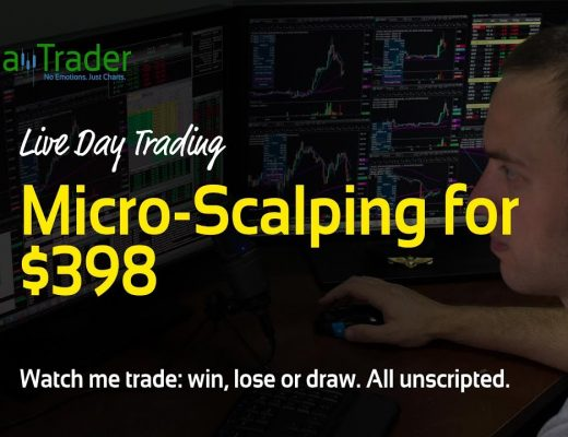 Live Day Trading – Micro-Scalping for $398