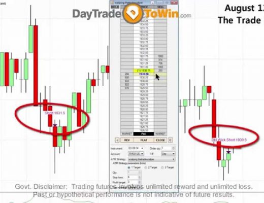 Why Scalp Trading Works –  2-3 ticks all day long