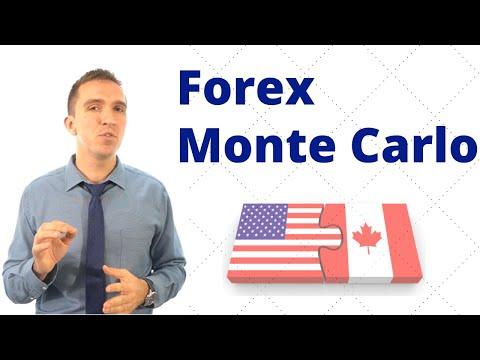 Forex trading advisors instagram