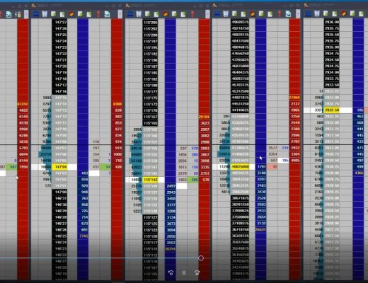 Order flow trading April 25 –  FGBL ( Bund)  and ZN (10 year note)  Futures scalping