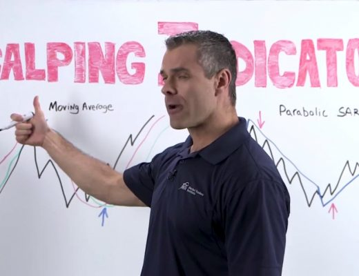 The Two Simple Indicators I Use for Forex Scalping