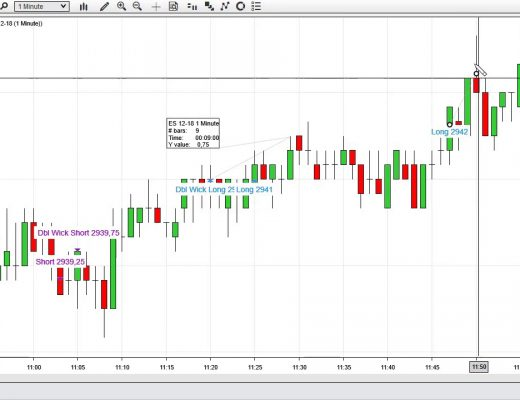 $2000+ Scalping session – day trading with automated trading signals