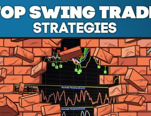 Swing Trading Strategies: Breakouts and Breakdowns