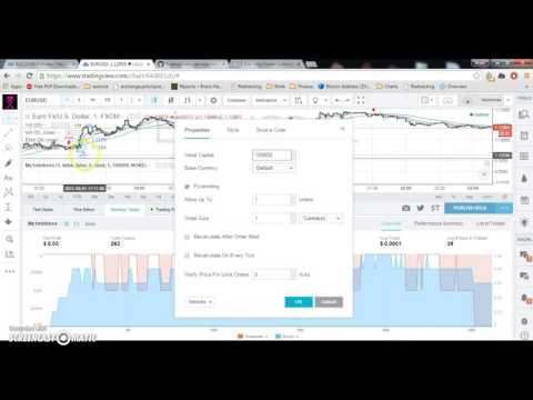 Backtesting forex day trading bloggen