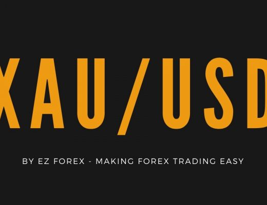 $7 TO $400 IN 2 HOURS SCALPING XAUUSD | FOREX TRADING 2020