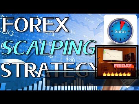 5min scalping strategy on Tradingview USD/JPY & EUR/USD Forex Trading