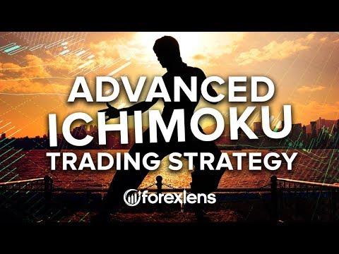 Ichimoku Cloud Forex Trading Strategy | blogger.com