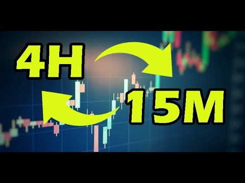 The best forex strategy ever