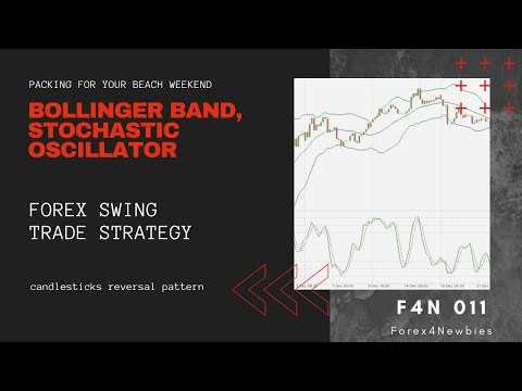 Long term bollinger band strategy and forex trading