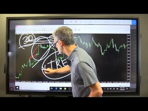 Trade navigator option backtest