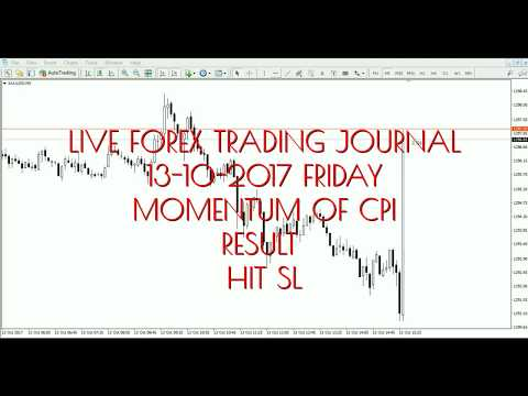 Typical number of live transacations in forex
