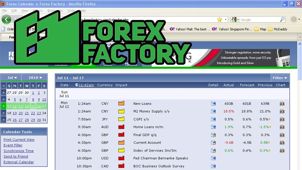 News Trading Forex Factory