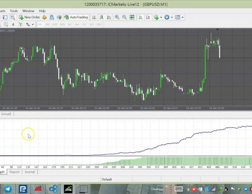 NEW UFX SCALPER EA….FROM $100 STARTING ACCOUNT TO $500.000 !!!