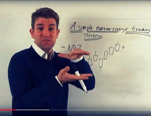 Simple Narrow Range Forex Trading Strategy ⛏️