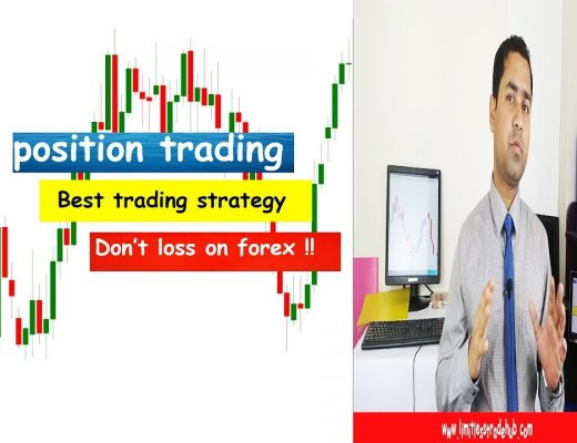 Forex position trading strategy : Forex technical analysis like big banks