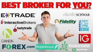 Best Online Brokers for Trading Stocks, Forex, and more (Online Brokerage Accounts)