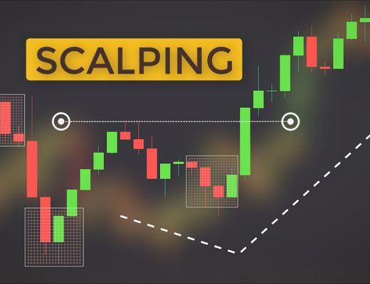 Amazingly Simple Scalping Price Action Trading Strategy To Dominate Forex & Stock Market