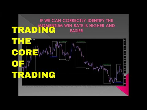 Forex momentum trading strategy
