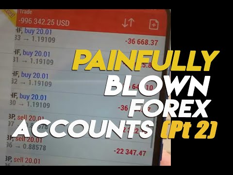 Forex account with free money