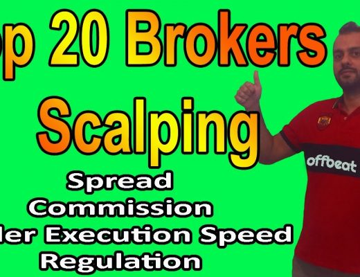 Best Forex Brokers For Scalping (2020) – Low Spread – Unbiased Study