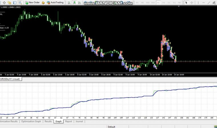 Free Scalping EA Download 2018 100% working with small capital