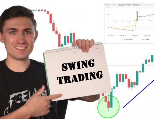 Why I like Swing Trading over Day Trading in Forex! 📈