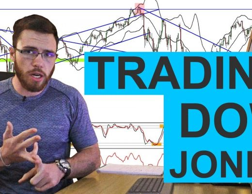 How to trade the DOW JONES US30 | My scalping strategy