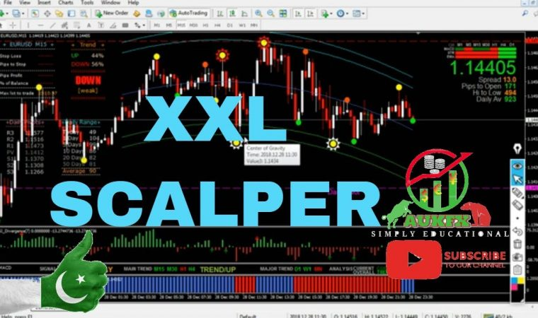 XXL SCALPING SOFTWARE 2018 | BEST INDICATOR FOR BEGINNERS