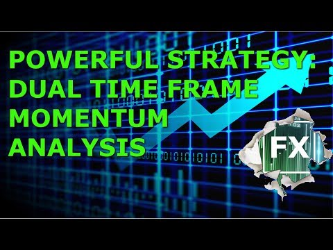 The most powerful Forex FXPOWER-PRO strategy - ForexCracked