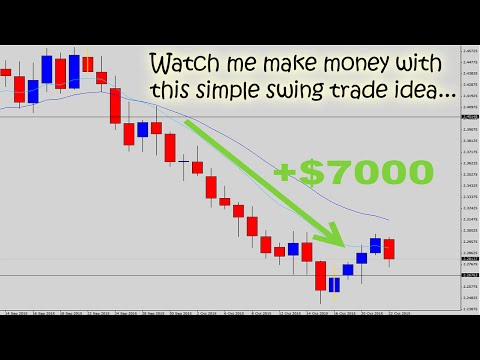 How much can you make for forex swing trade