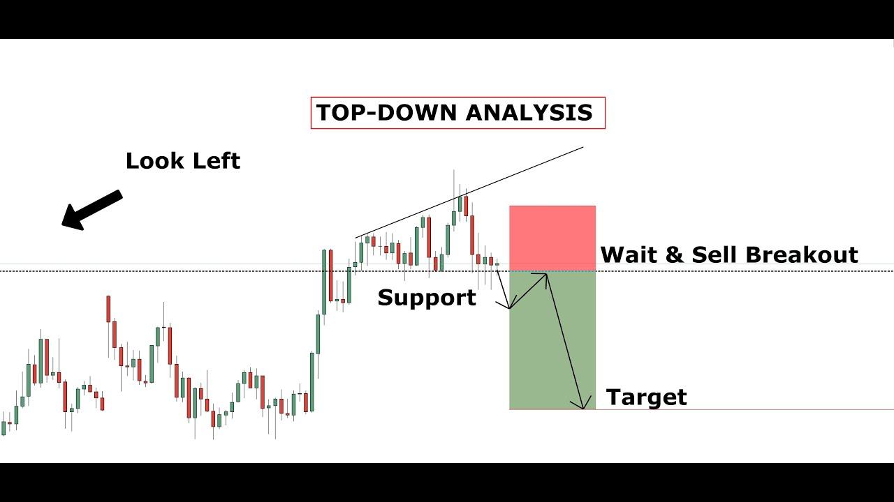 forex top down analysis pdf