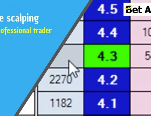 Simple and Profitable Scalping Strategy for Sports Trading