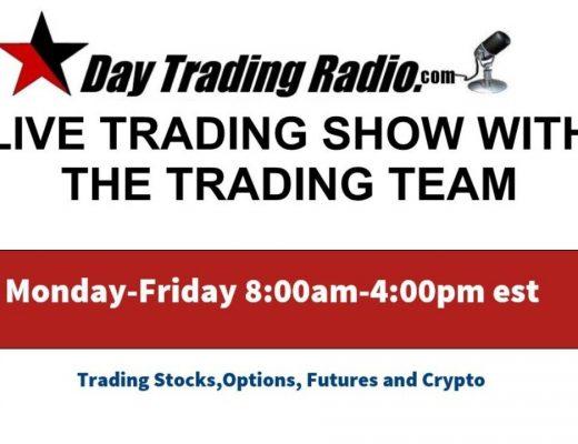 LIVE Thursday Trading Show Day Trading Radio